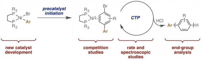Chem_Page_Figure1
